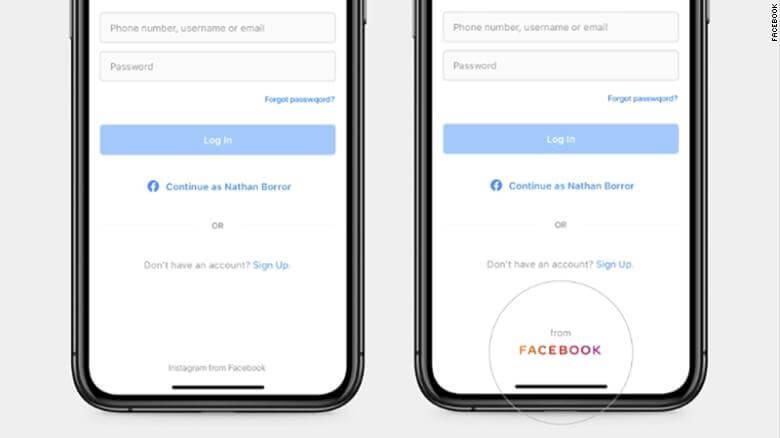 facebook como empresa