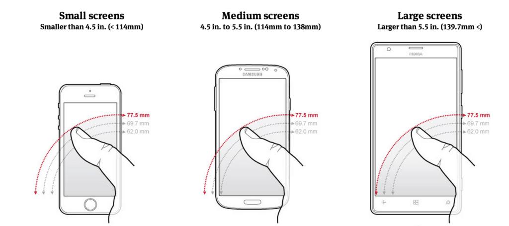 nuevo smartphone consejos pantalla