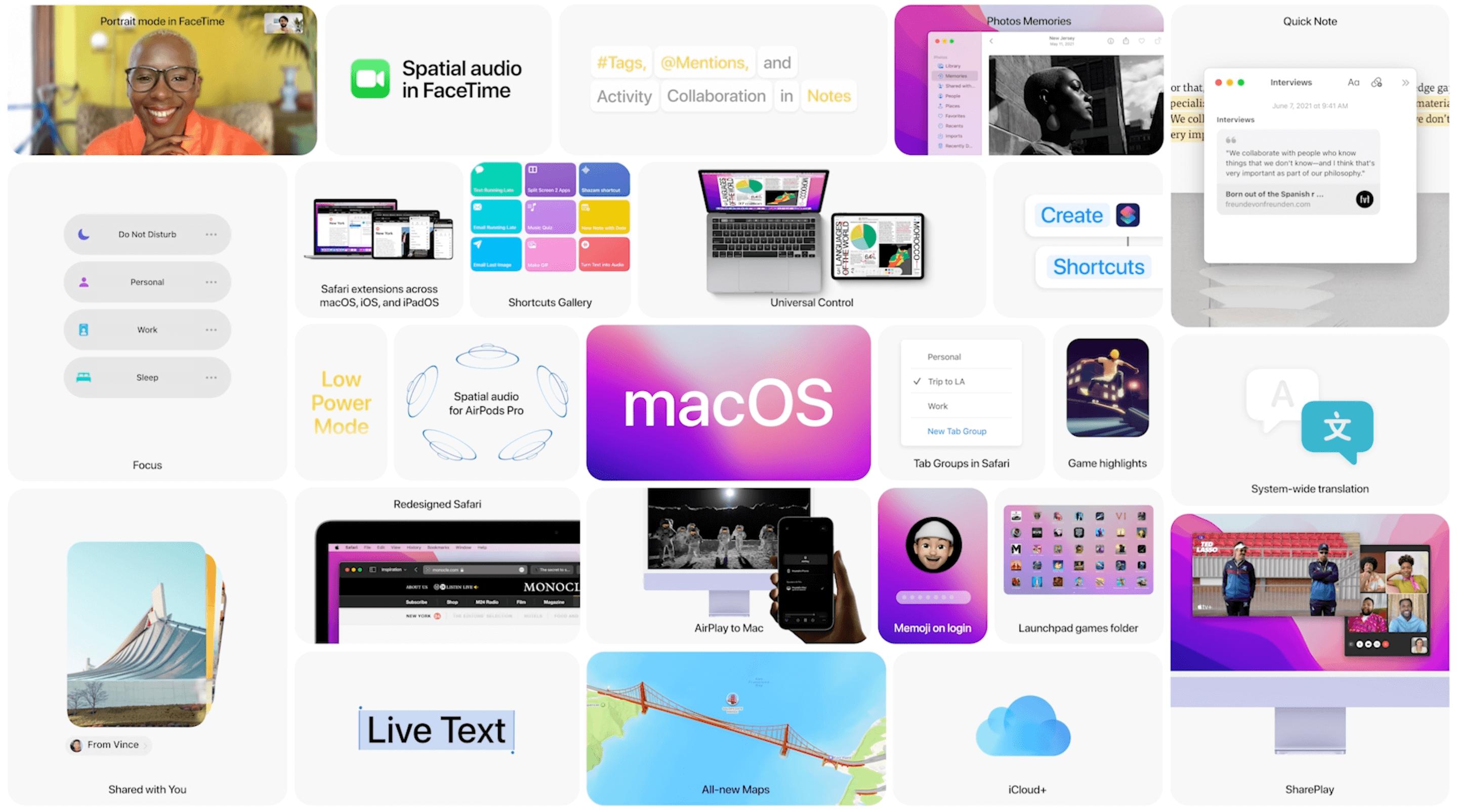 Apple WWDC 2021 MacOS Monterey