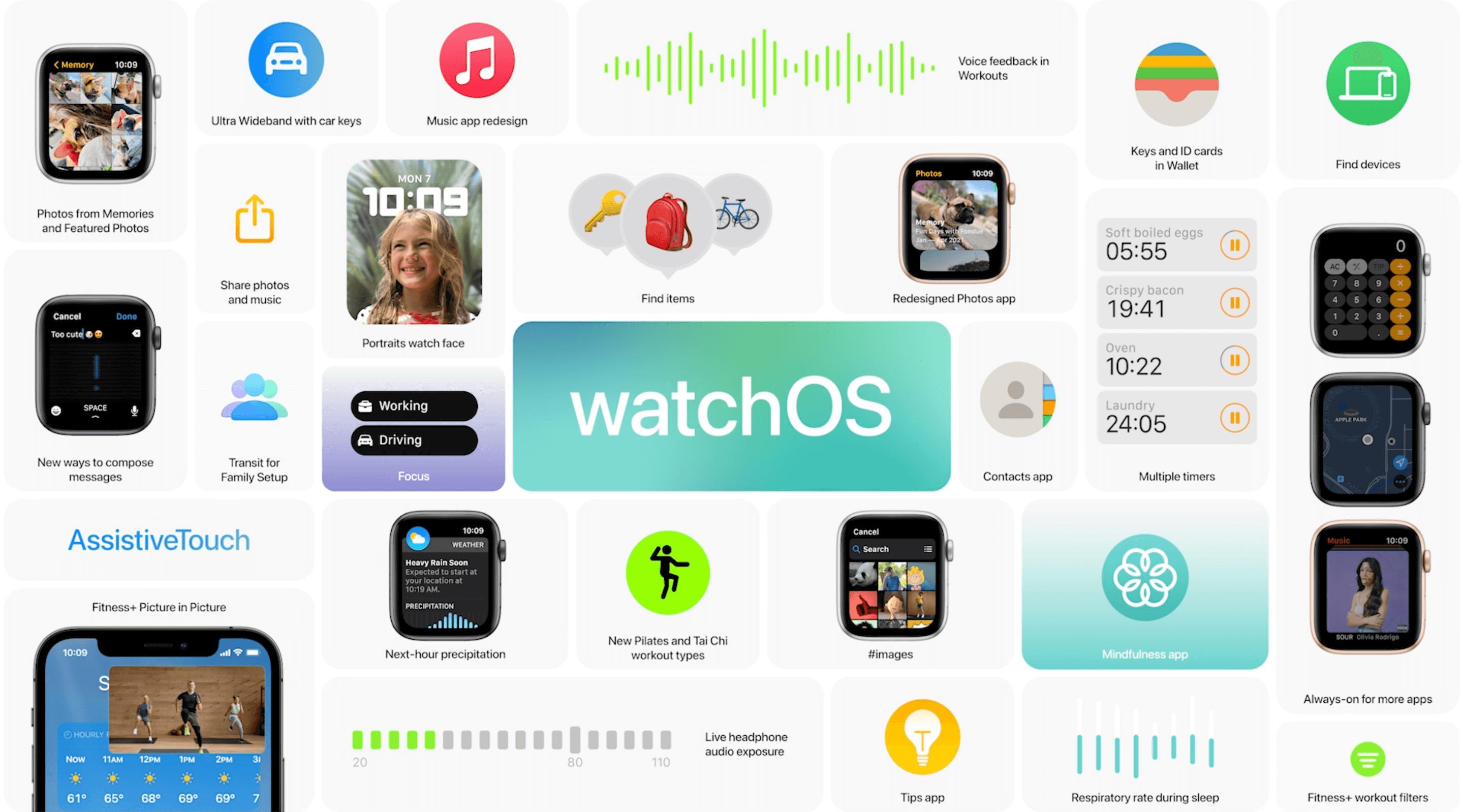 Apple WWDC 2021 WatchOS