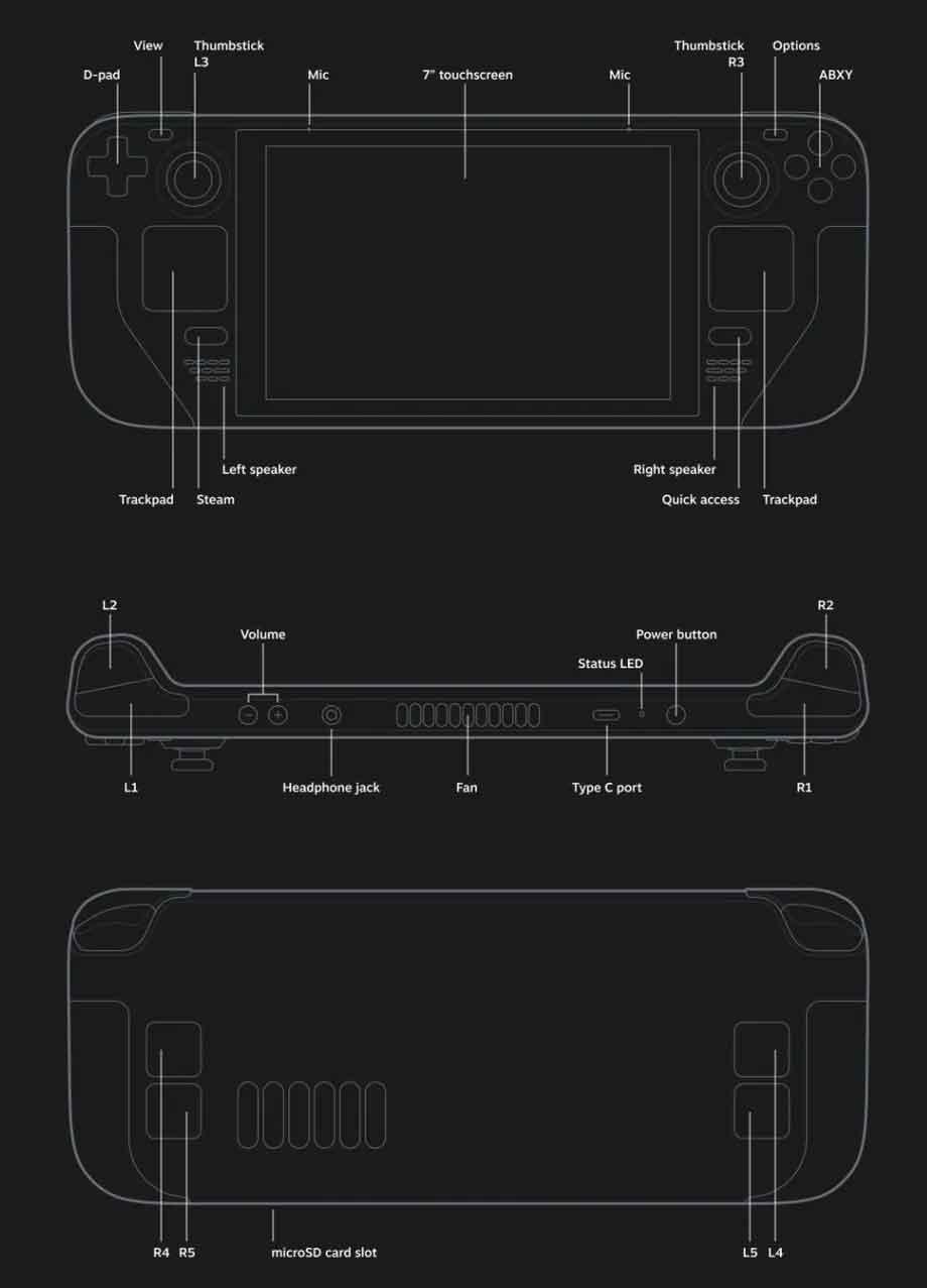 steam deck partes