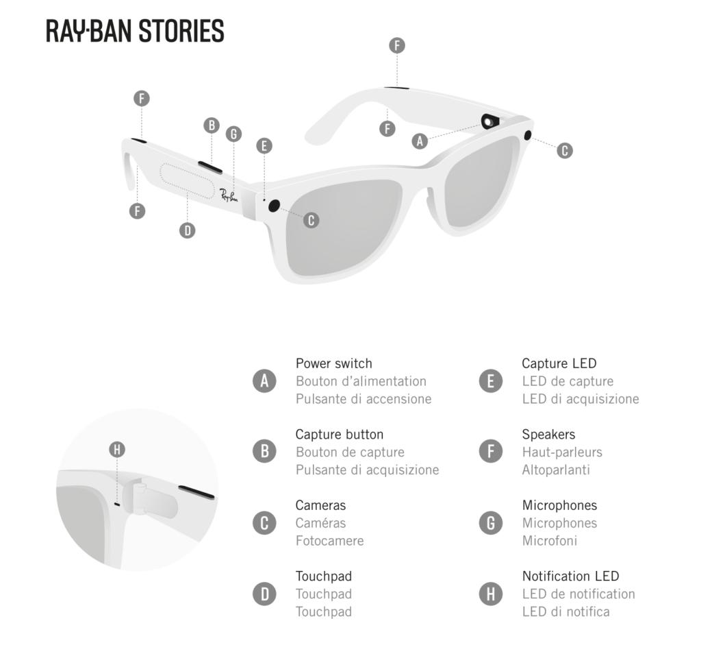 ray ban stories partes